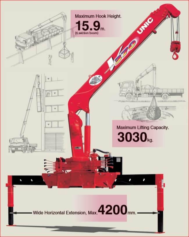 Bảng giá cẩu unic từ 3 tấn đến 8 tấn